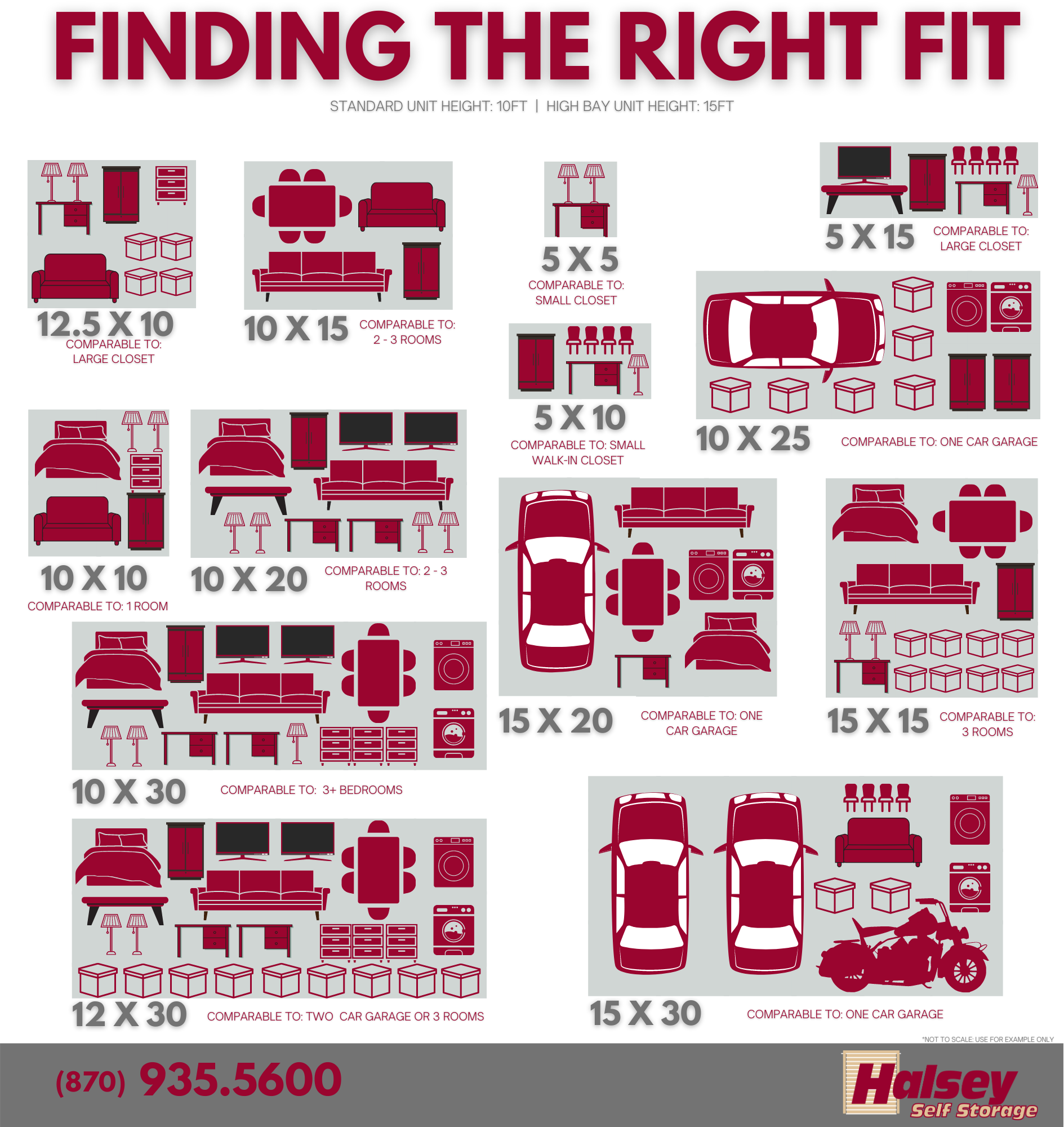 Finding the Right Fit